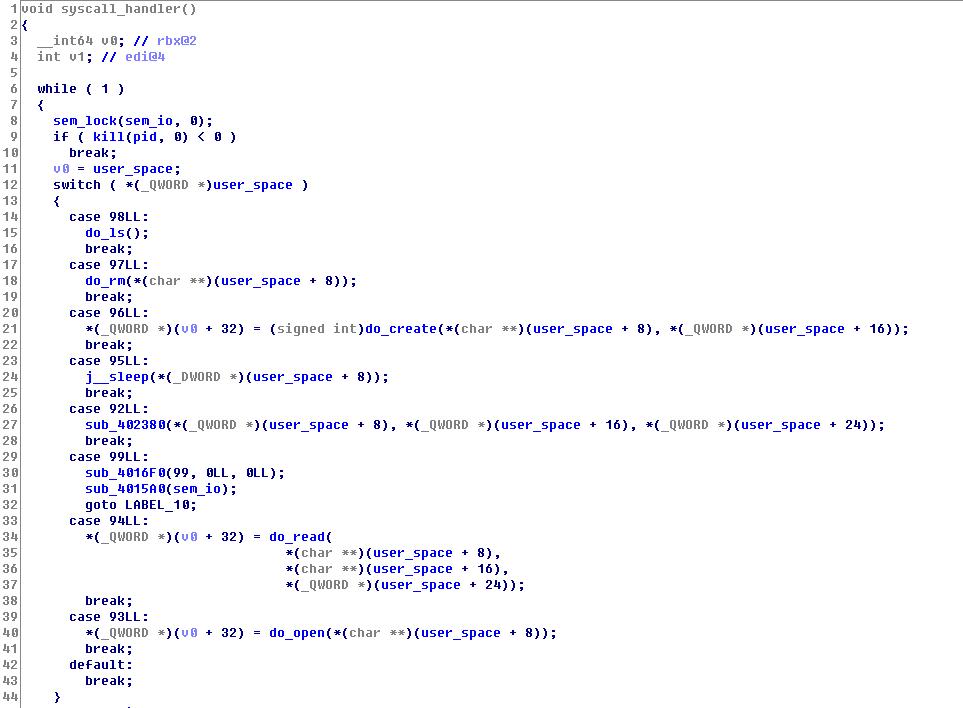 kspace syscall_handler (sub_401180)